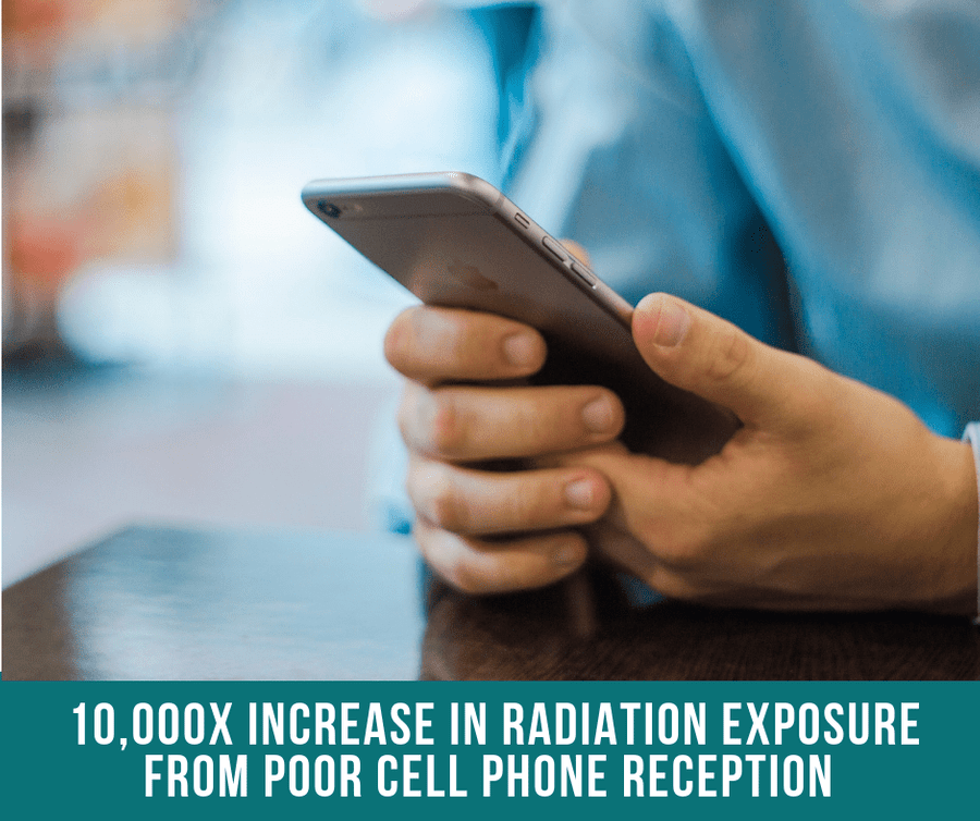 10,000X Increase in Radiation Exposure From Poor Cell Phone Reception