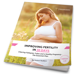 WEEK 20 (2021) – Infertility Risks!
